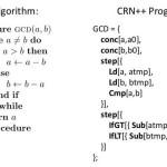 CRN++ — новый язык программирования молекулярных химических процессов