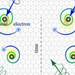 Ученые обнаружили экзотические «спиральные» электроны