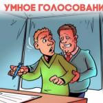 «Умное голосование» Навального – пиявка на славе популярных кандидатов